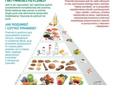 Żywienie i zdrowy styl życia dzieci i młodzieży